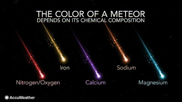 meteor-colors-hd